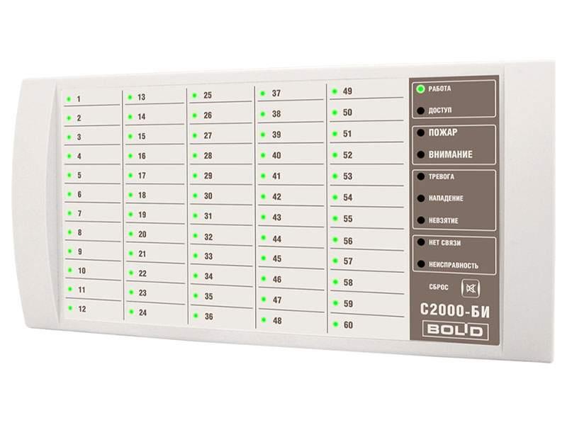 С2000-БИ Блок индикации