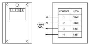 Схема подключения МАРС 220-КУ