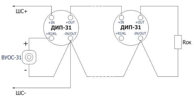 ИП 212-31 ДИП-31
