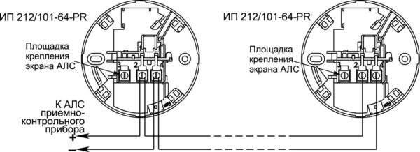 ip212 101 64 PR shm
