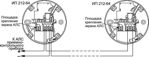 ip212 64 shm