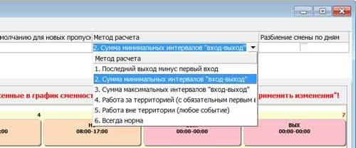 URV methods