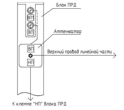 attenyuator 1