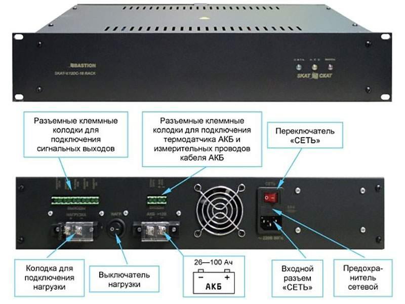 SKAT-V.12DC-18 Rack